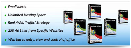virtual offices packages